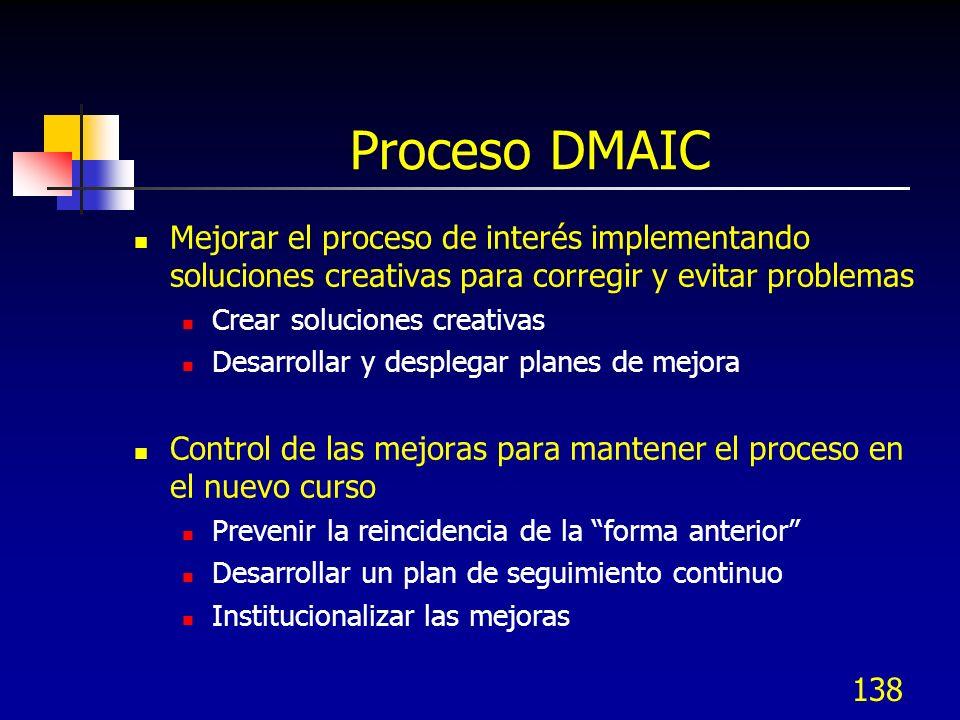 Proceso DMAIC Mejorar el proceso de interés implementando soluciones creativas para corregir y evitar problemas Crear soluciones creativas Desarrollar