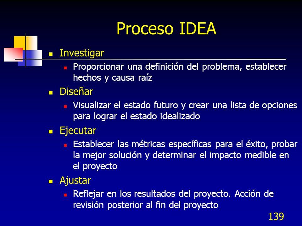 Proceso IDEA Investigar Proporcionar una definición del problema, establecer hechos y causa raíz Diseñar Visualizar el estado futuro y crear una lista