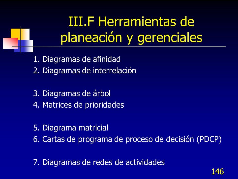 146 III.F Herramientas de planeación y gerenciales 1. Diagramas de afinidad 2. Diagramas de interrelación 3. Diagramas de árbol 4. Matrices de priorid