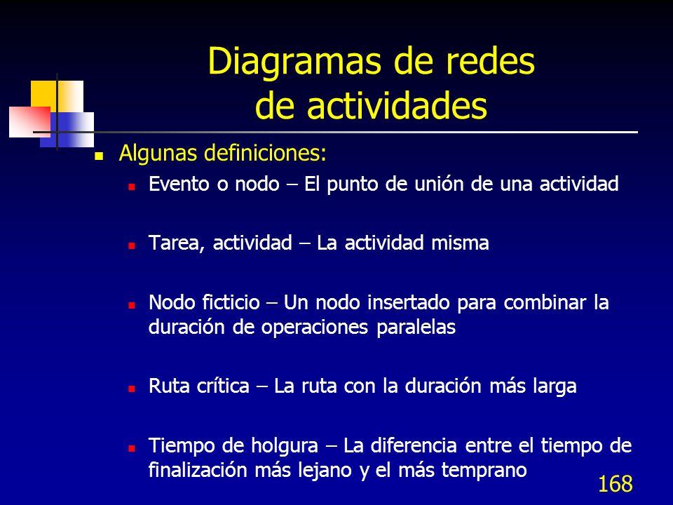 168 Diagramas de redes de actividades Algunas definiciones: Evento o nodo – El punto de unión de una actividad Tarea, actividad – La actividad misma N