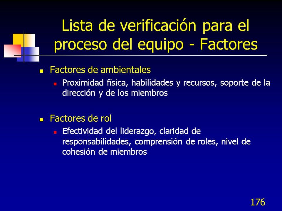 176 Lista de verificación para el proceso del equipo - Factores Factores de ambientales Proximidad física, habilidades y recursos, soporte de la direc