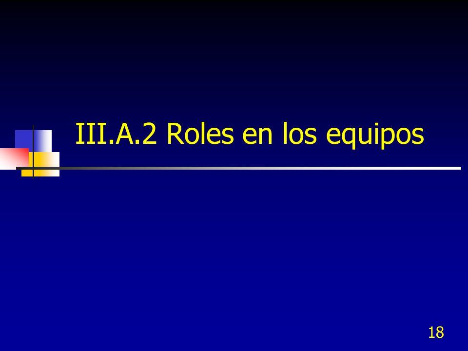 18 III.A.2 Roles en los equipos