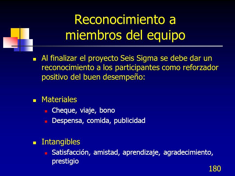 180 Reconocimiento a miembros del equipo Al finalizar el proyecto Seis Sigma se debe dar un reconocimiento a los participantes como reforzador positiv