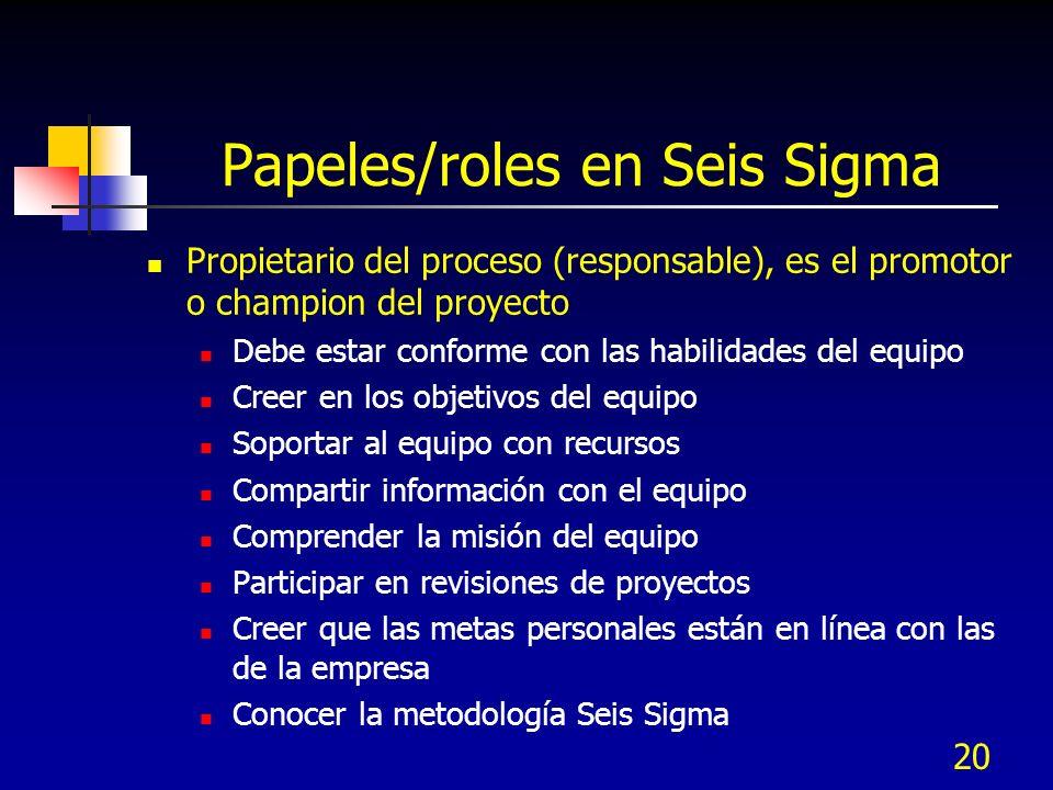 20 Papeles/roles en Seis Sigma Propietario del proceso (responsable), es el promotor o champion del proyecto Debe estar conforme con las habilidades d