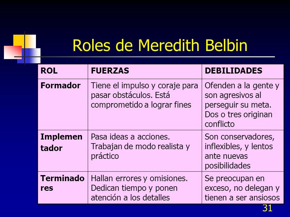 31 Roles de Meredith Belbin ROLFUERZASDEBILIDADES FormadorTiene el impulso y coraje para pasar obstáculos. Está comprometido a lograr fines Ofenden a