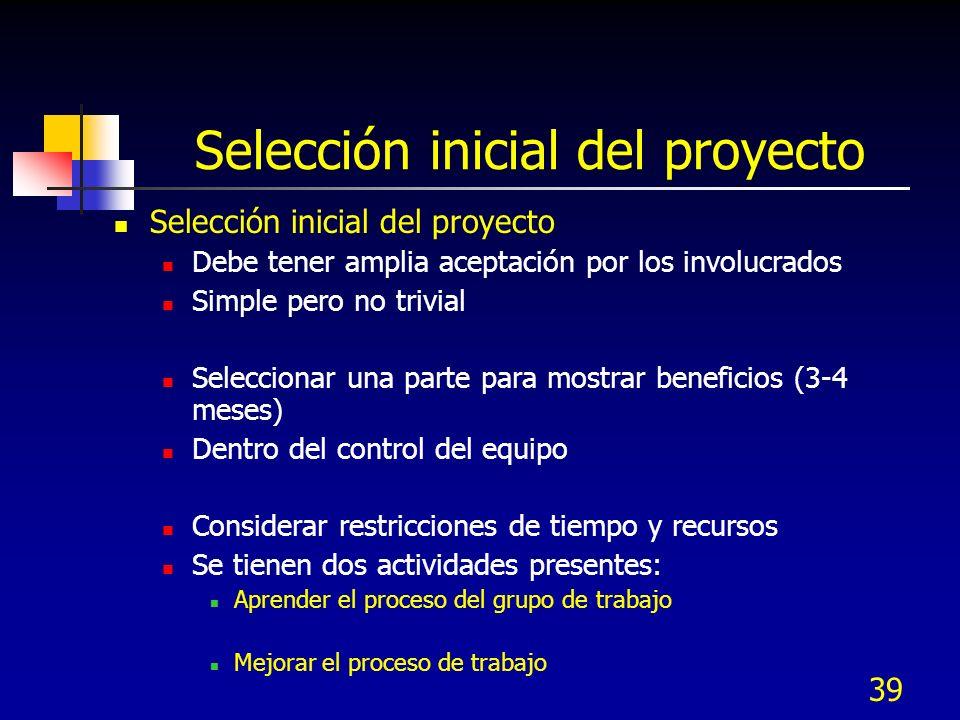 39 Selección inicial del proyecto Debe tener amplia aceptación por los involucrados Simple pero no trivial Seleccionar una parte para mostrar benefici