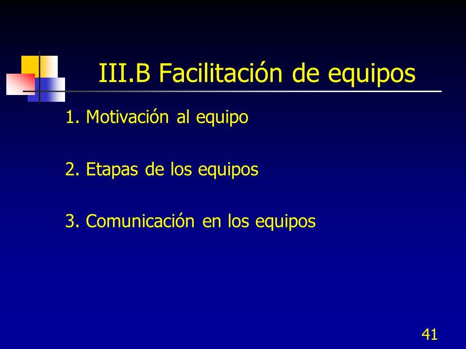 41 III.B Facilitación de equipos 1. Motivación al equipo 2. Etapas de los equipos 3. Comunicación en los equipos