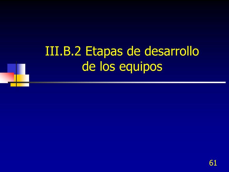 61 III.B.2 Etapas de desarrollo de los equipos