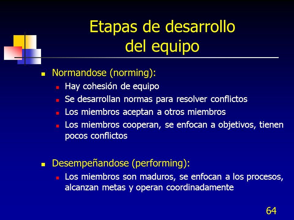 64 Etapas de desarrollo del equipo Normandose (norming): Hay cohesión de equipo Se desarrollan normas para resolver conflictos Los miembros aceptan a