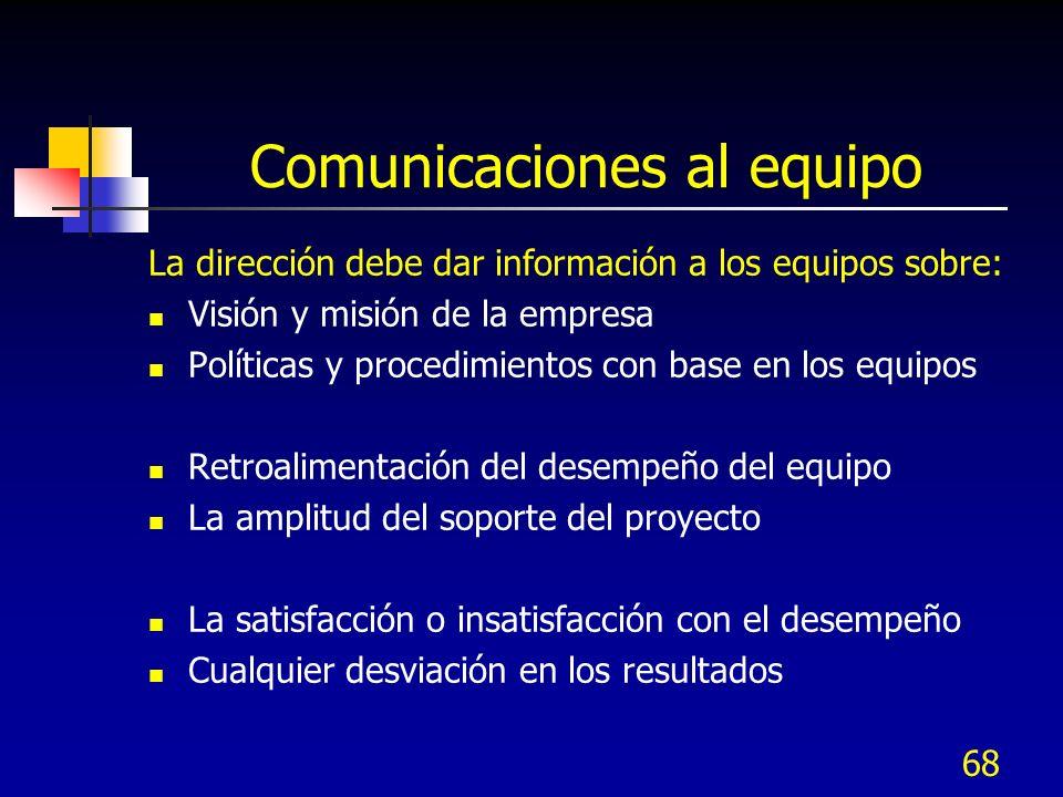 Comunicaciones al equipo La dirección debe dar información a los equipos sobre: Visión y misión de la empresa Políticas y procedimientos con base en l
