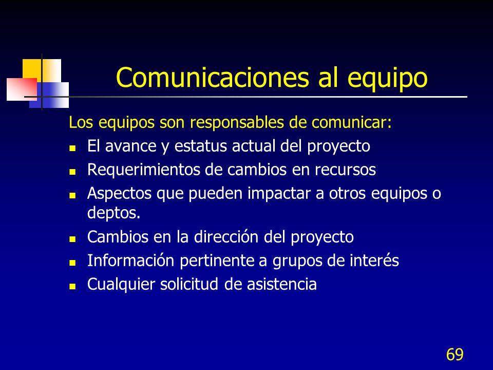 Comunicaciones al equipo Los equipos son responsables de comunicar: El avance y estatus actual del proyecto Requerimientos de cambios en recursos Aspe
