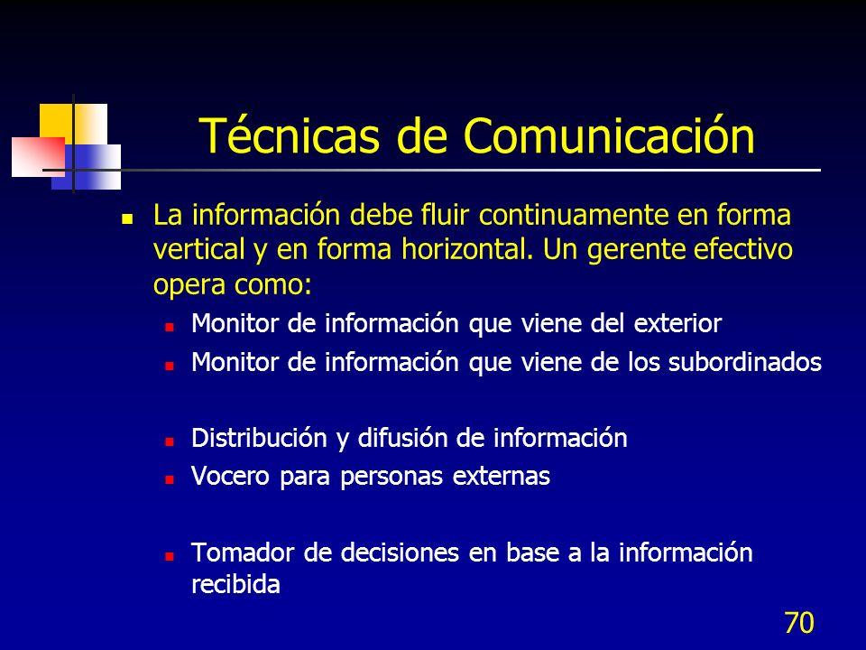 70 Técnicas de Comunicación La información debe fluir continuamente en forma vertical y en forma horizontal. Un gerente efectivo opera como: Monitor d