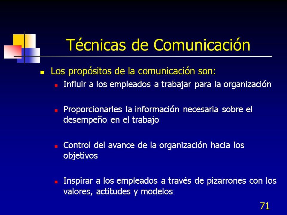71 Técnicas de Comunicación Los propósitos de la comunicación son: Influir a los empleados a trabajar para la organización Proporcionarles la informac