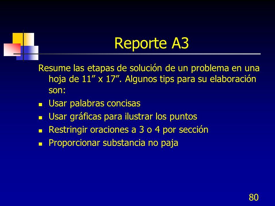 Reporte A3 Resume las etapas de solución de un problema en una hoja de 11 x 17. Algunos tips para su elaboración son: Usar palabras concisas Usar gráf