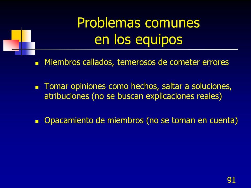 91 Problemas comunes en los equipos Miembros callados, temerosos de cometer errores Tomar opiniones como hechos, saltar a soluciones, atribuciones (no