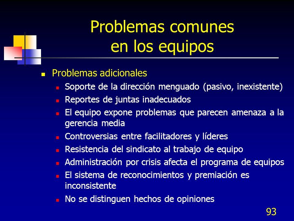 93 Problemas comunes en los equipos Problemas adicionales Soporte de la dirección menguado (pasivo, inexistente) Reportes de juntas inadecuados El equ