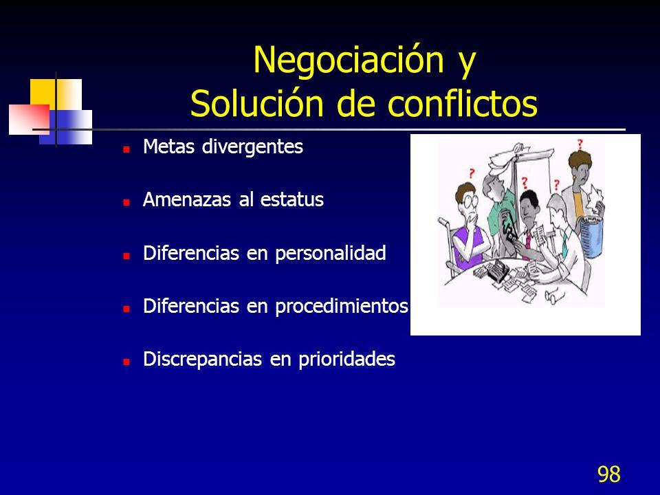 98 Negociación y Solución de conflictos Metas divergentes Amenazas al estatus Diferencias en personalidad Diferencias en procedimientos Discrepancias