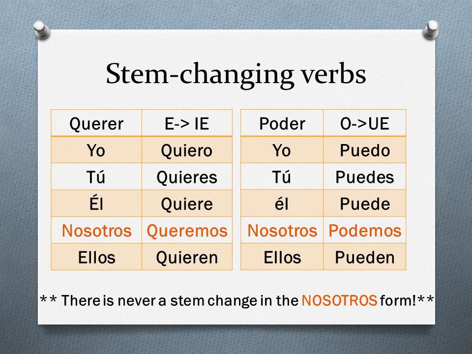 Stem-changing verbs QuererE-> IE YoQuiero TúQuieres ÉlQuiere NosotrosQueremos EllosQuieren PoderO->UE YoPuedo TúPuedes élPuede NosotrosPodemos EllosPueden ** There is never a stem change in the NOSOTROS form!**