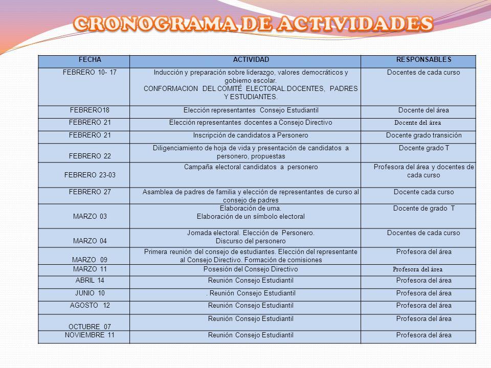 FECHAACTIVIDADRESPONSABLES FEBRERO 10- 17Inducción y preparación sobre liderazgo, valores democráticos y gobierno escolar. CONFORMACION DEL COMITÉ ELE