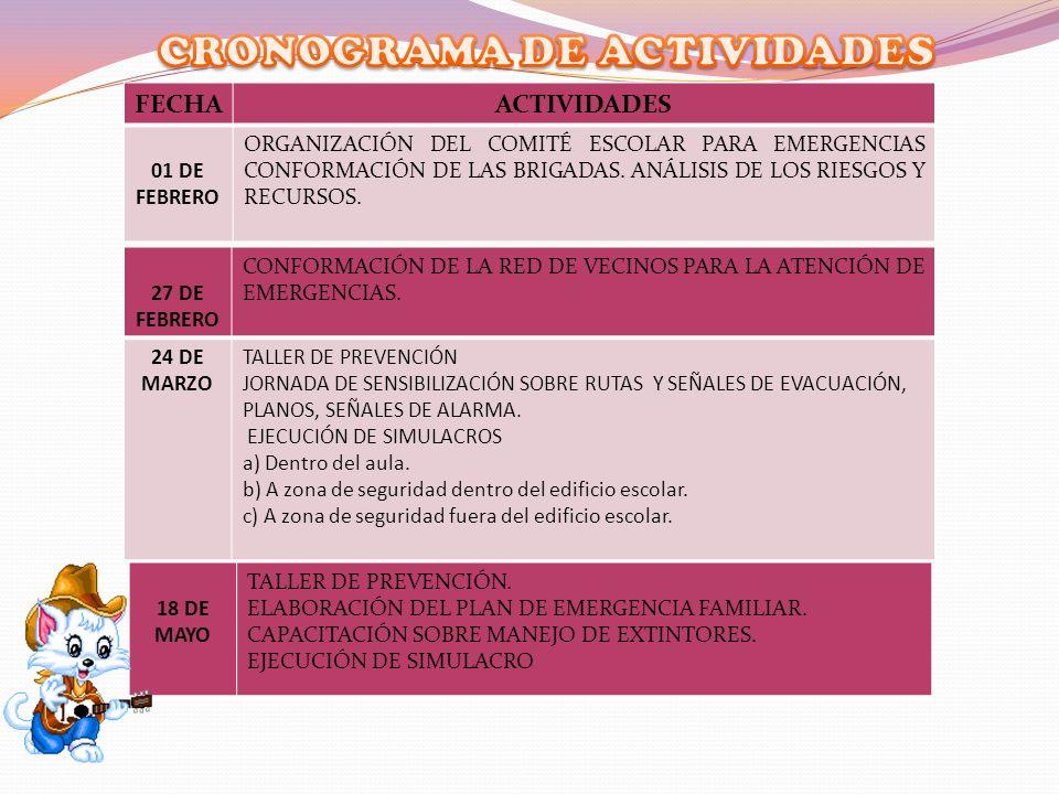 FECHAACTIVIDADES 01 DE FEBRERO ORGANIZACIÓN DEL COMITÉ ESCOLAR PARA EMERGENCIAS CONFORMACIÓN DE LAS BRIGADAS. ANÁLISIS DE LOS RIESGOS Y RECURSOS. 27 D