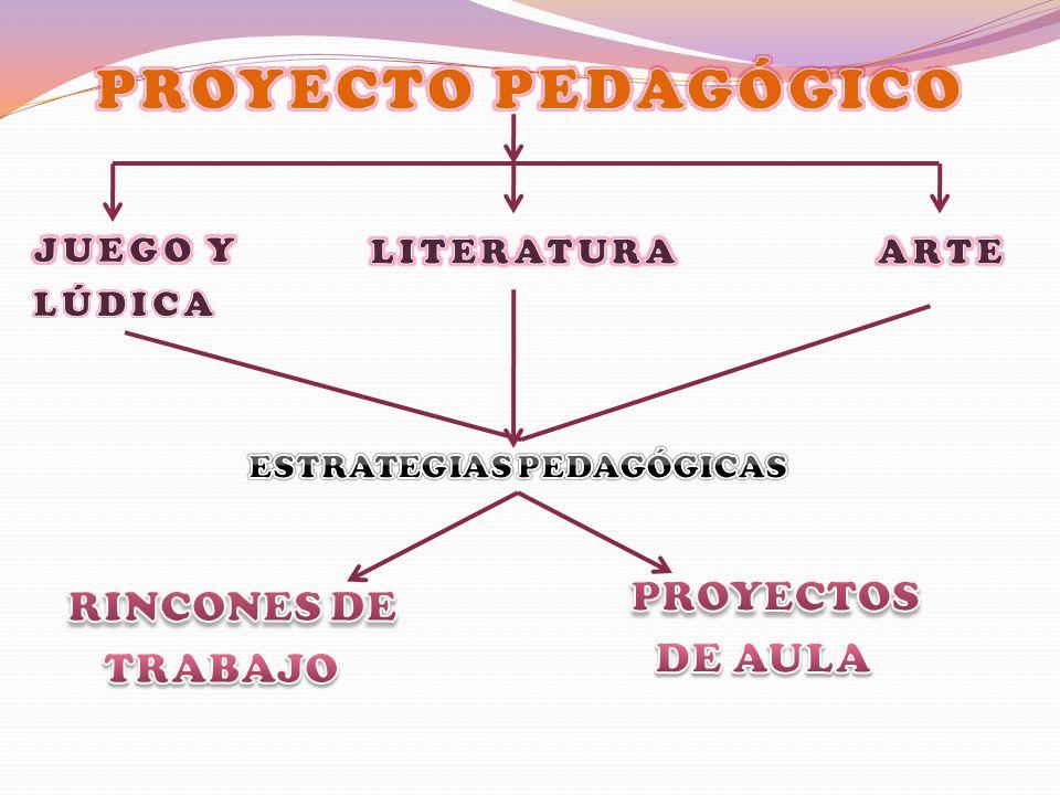 Promover en la comunidad educativa la toma de conciencia y la participación en el cuidado y mejoramiento ambiental.