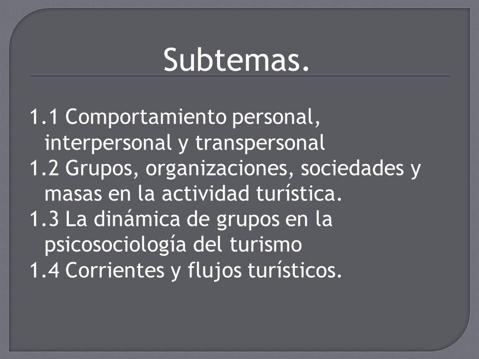 Psicosociología.