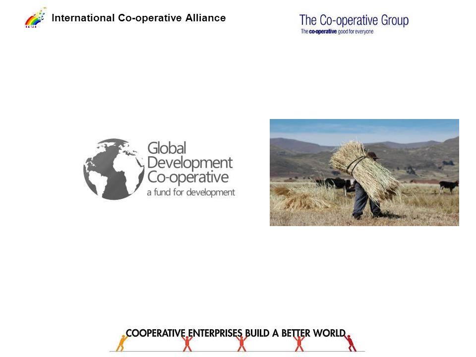 World Co-operative Monitor Database 2442,2 billion USD
