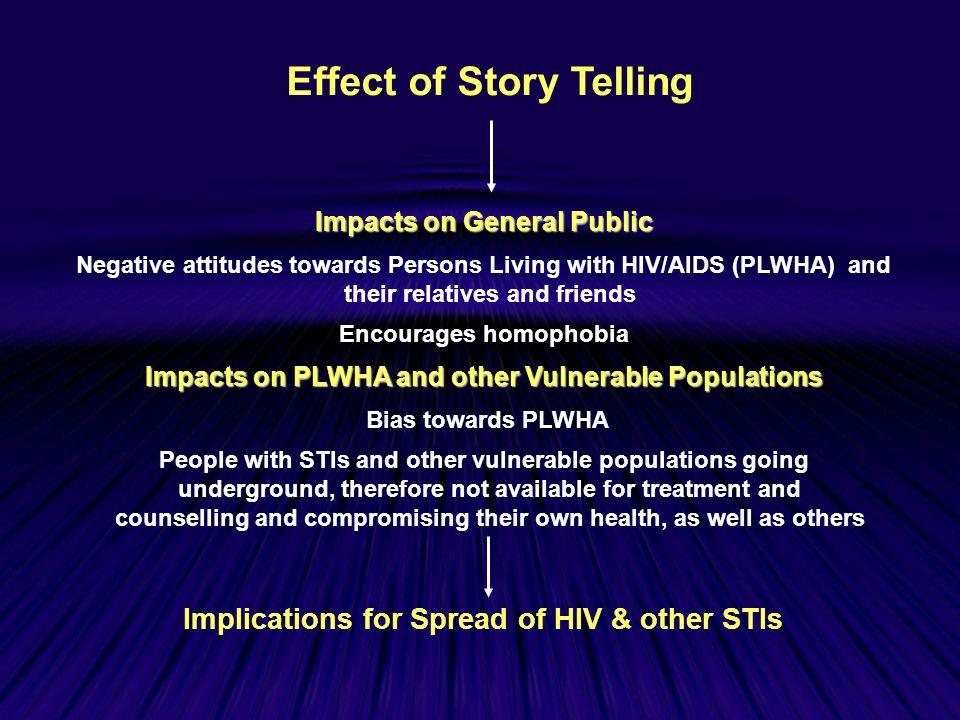 Effect of Story Telling Impacts on General Public Negative attitudes towards Persons Living with HIV/AIDS (PLWHA) and their relatives and friends Encourages homophobia Impacts on PLWHA and other Vulnerable Populations Bias towards PLWHA People with STIs and other vulnerable populations going underground, therefore not available for treatment and counselling and compromising their own health, as well as others Implications for Spread of HIV & other STIs