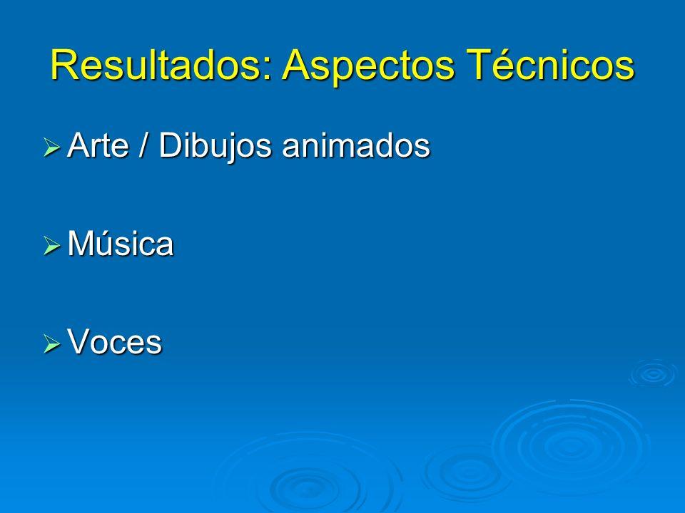 Resultados: Aspectos Técnicos Arte / Dibujos animados Arte / Dibujos animados Música Música Voces Voces