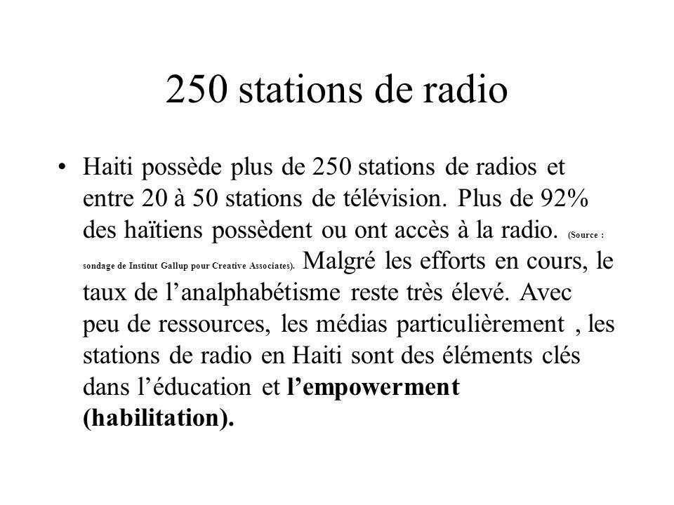250 stations de radio Haiti possède plus de 250 stations de radios et entre 20 à 50 stations de télévision.