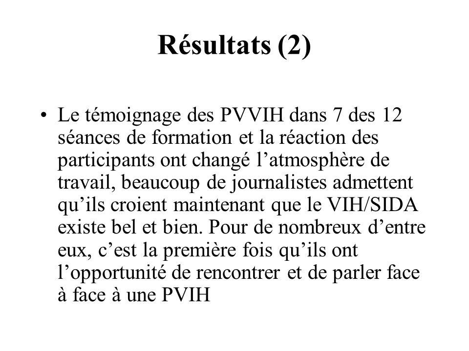 Résultats (2) Le témoignage des PVVIH dans 7 des 12 séances de formation et la réaction des participants ont changé latmosphère de travail, beaucoup de journalistes admettent quils croient maintenant que le VIH/SIDA existe bel et bien.