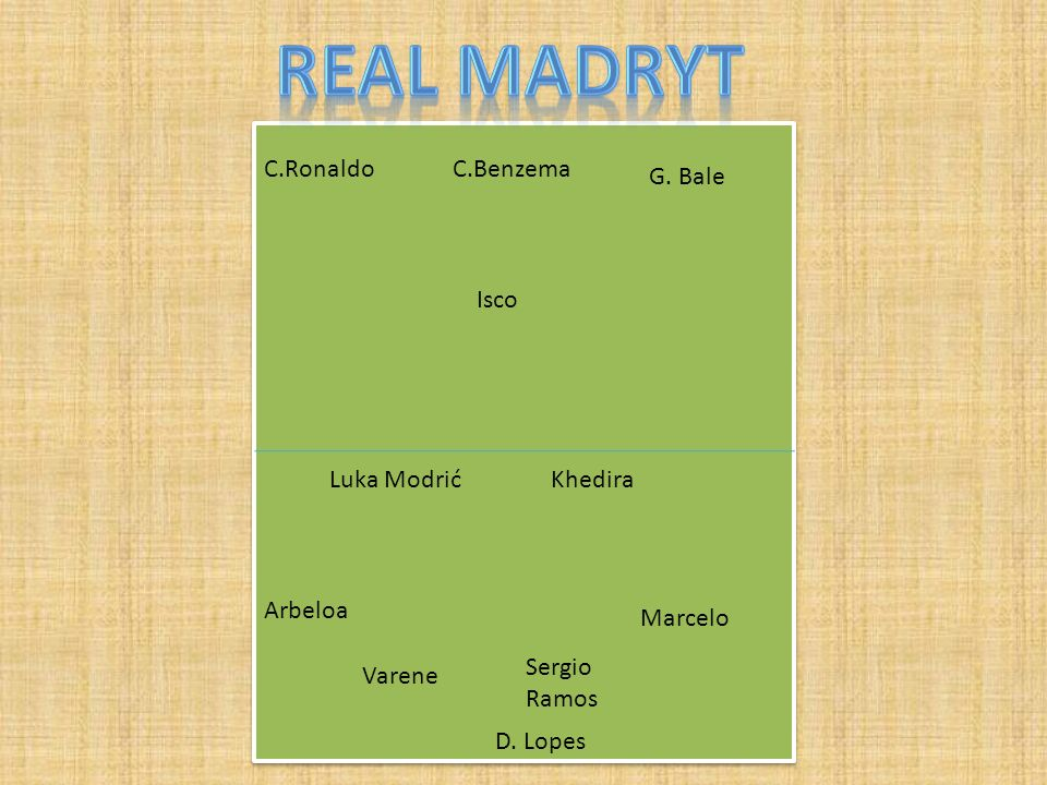 D. Lopes Varene Sergio Ramos Arbeloa Marcelo KhediraLuka Modrić G. Bale Isco C.RonaldoC.Benzema