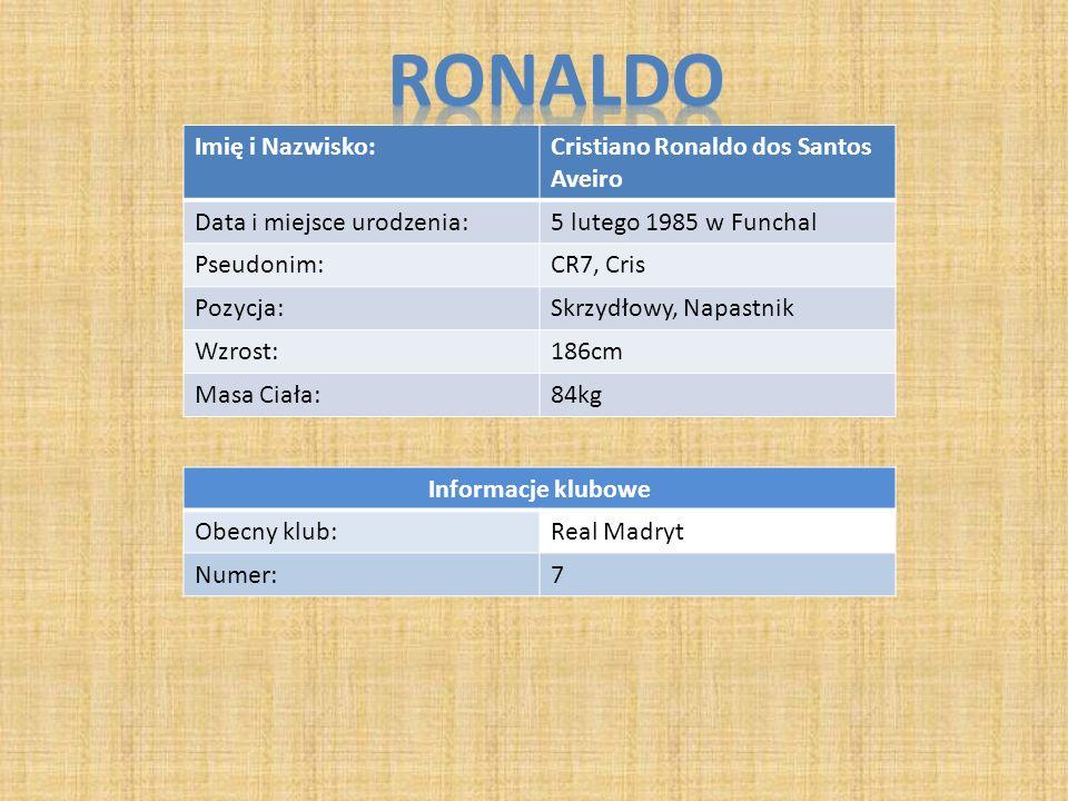 Imię i Nazwisko:Cristiano Ronaldo dos Santos Aveiro Data i miejsce urodzenia:5 lutego 1985 w Funchal Pseudonim:CR7, Cris Pozycja:Skrzydłowy, Napastnik Wzrost:186cm Masa Ciała:84kg Informacje klubowe Obecny klub:Real Madryt Numer:7
