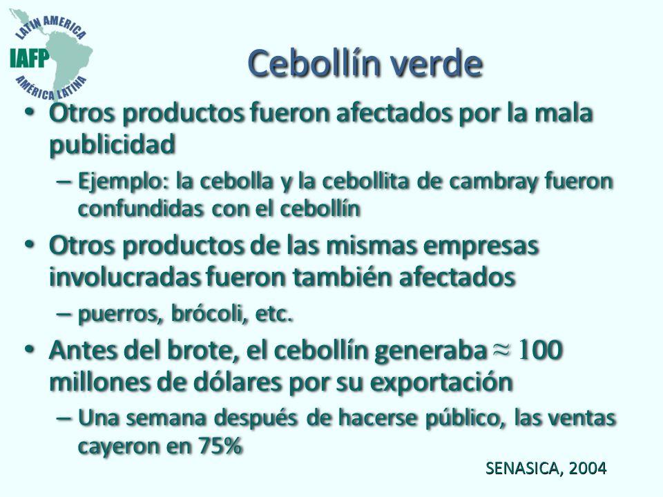 Cebollín verde Otros productos fueron afectados por la mala publicidad – Ejemplo: la cebolla y la cebollita de cambray fueron confundidas con el cebol