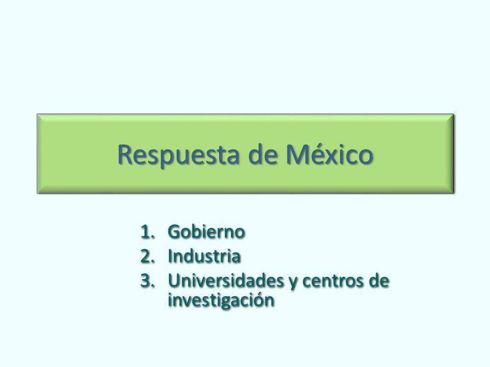 Respuesta de México 1.Gobierno 2.Industria 3.Universidades y centros de investigación 1.Gobierno 2.Industria 3.Universidades y centros de investigació