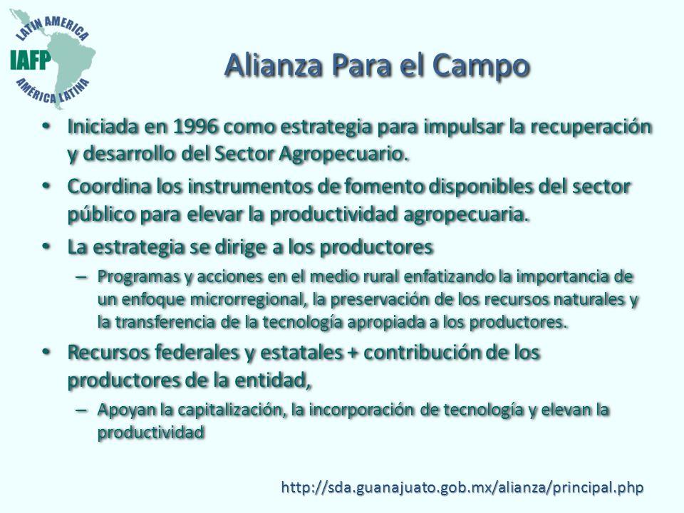 Alianza Para el Campo Iniciada en 1996 como estrategia para impulsar la recuperación y desarrollo del Sector Agropecuario. Coordina los instrumentos d