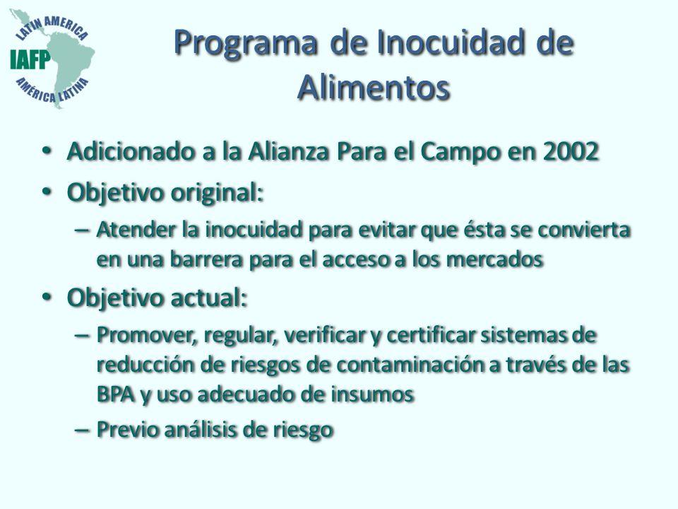 Programa de Inocuidad de Alimentos Adicionado a la Alianza Para el Campo en 2002 Objetivo original: – Atender la inocuidad para evitar que ésta se con