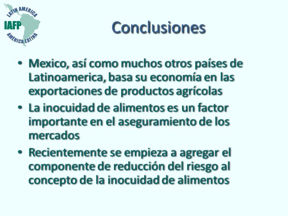 Conclusiones Mexico, así como muchos otros países de Latinoamerica, basa su economía en las exportaciones de productos agrícolas La inocuidad de alime