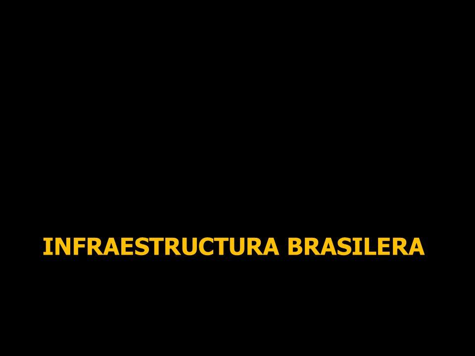 INFRAESTRUCTURA BRASILERA