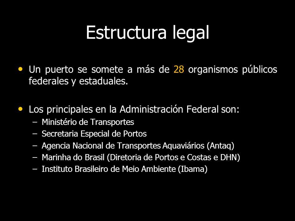 Estructura legal Un puerto se somete a más de 28 organismos públicos federales y estaduales.