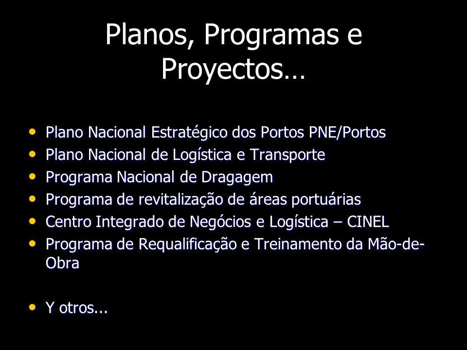 Planos, Programas e Proyectos… Plano Nacional Estratégico dos Portos PNE/Portos Plano Nacional Estratégico dos Portos PNE/Portos Plano Nacional de Logística e Transporte Plano Nacional de Logística e Transporte Programa Nacional de Dragagem Programa Nacional de Dragagem Programa de revitalização de áreas portuárias Programa de revitalização de áreas portuárias Centro Integrado de Negócios e Logística – CINEL Centro Integrado de Negócios e Logística – CINEL Programa de Requalificação e Treinamento da Mão-de- Obra Programa de Requalificação e Treinamento da Mão-de- Obra Y otros...