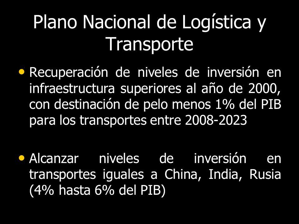 Plano Nacional de Logística y Transporte Recuperación de niveles de inversión en infraestructura superiores al año de 2000, con destinación de pelo menos 1% del PIB para los transportes entre 2008-2023 Recuperación de niveles de inversión en infraestructura superiores al año de 2000, con destinación de pelo menos 1% del PIB para los transportes entre 2008-2023 Alcanzar niveles de inversión en transportes iguales a China, India, Rusia (4% hasta 6% del PIB) Alcanzar niveles de inversión en transportes iguales a China, India, Rusia (4% hasta 6% del PIB)