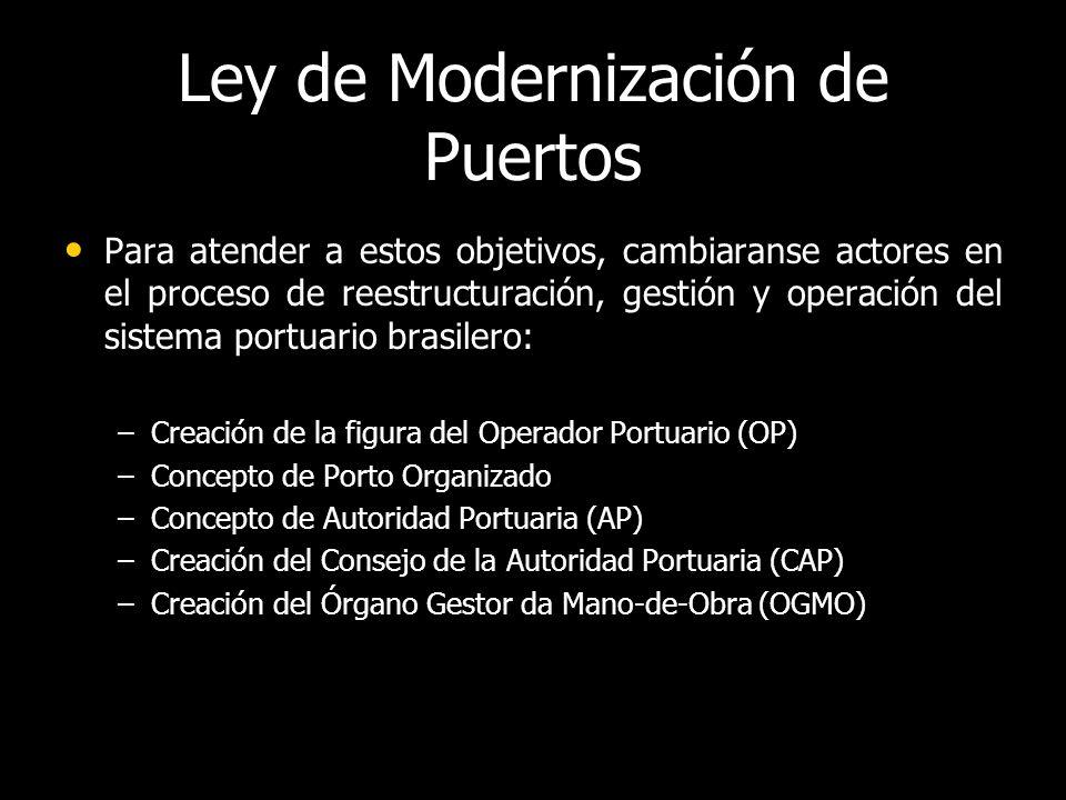 Ley de Modernización de Puertos Para atender a estos objetivos, cambiaranse actores en el proceso de reestructuración, gestión y operación del sistema portuario brasilero: Para atender a estos objetivos, cambiaranse actores en el proceso de reestructuración, gestión y operación del sistema portuario brasilero: –Creación de la figura del Operador Portuario (OP) –Concepto de Porto Organizado –Concepto de Autoridad Portuaria (AP) –Creación del Consejo de la Autoridad Portuaria (CAP) –Creación del Órgano Gestor da Mano-de-Obra (OGMO)