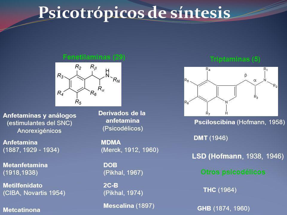 Psicotrópicos de síntesis Fenetilaminas (29) Triptaminas (5) Anfetamina (1887, 1929 - 1934) Metanfetamina (1918,1938) MDMA (Merck, 1912, 1960) Anfetam