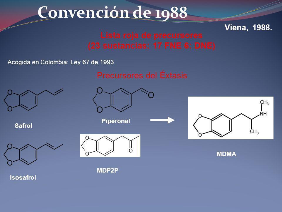 Convención de 1988 Viena, 1988. Lista roja de precursores (23 sustancias: 17 FNE 6: DNE) Precursores del Éxtasis Piperonal Safrol MDMA Isosafrol MDP2P