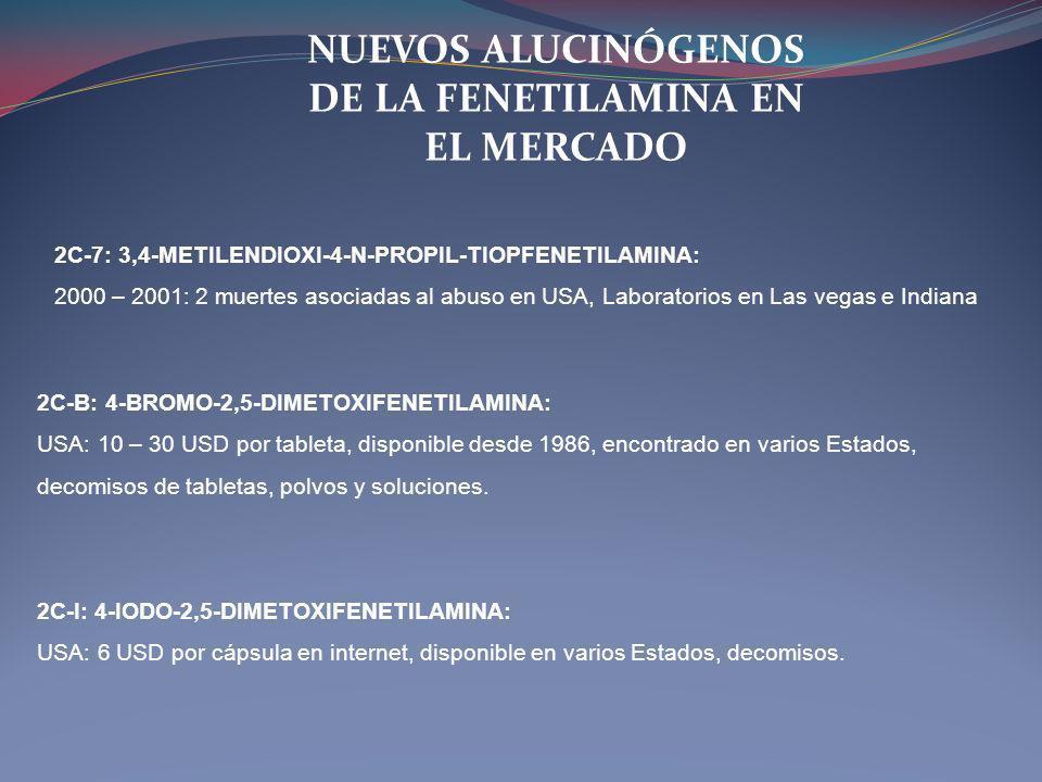 NUEVOS ALUCINÓGENOS DE LA FENETILAMINA EN EL MERCADO 2C-7: 3,4-METILENDIOXI-4-N-PROPIL-TIOPFENETILAMINA: 2000 – 2001: 2 muertes asociadas al abuso en