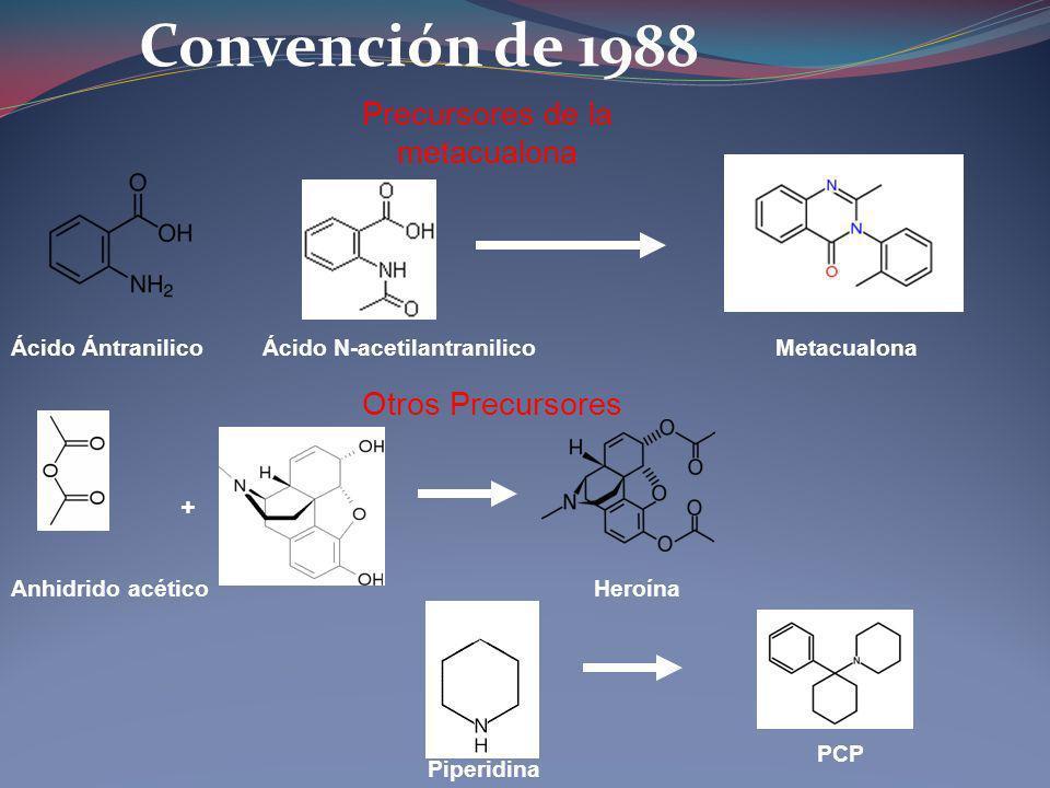 Convención de 1988 Precursores de la metacualona Ácido ÁntranilicoMetacualonaÁcido N-acetilantranilico Otros Precursores Anhidrido acético PCP Piperid