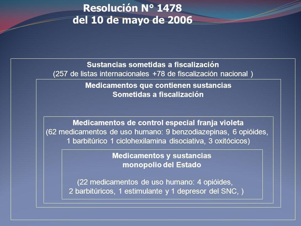 Resolución N° 1478 del 10 de mayo de 2006 Sustancias sometidas a fiscalización (257 de listas internacionales +78 de fiscalización nacional ) Medicame