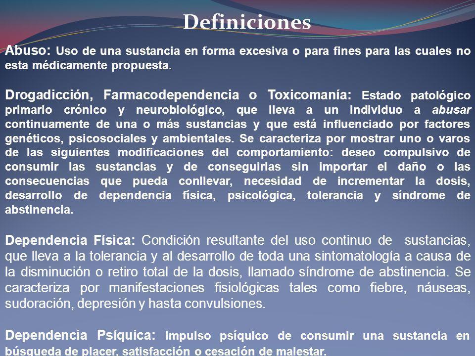 Definiciones Abuso: Uso de una sustancia en forma excesiva o para fines para las cuales no esta médicamente propuesta. Drogadicción, Farmacodependenci