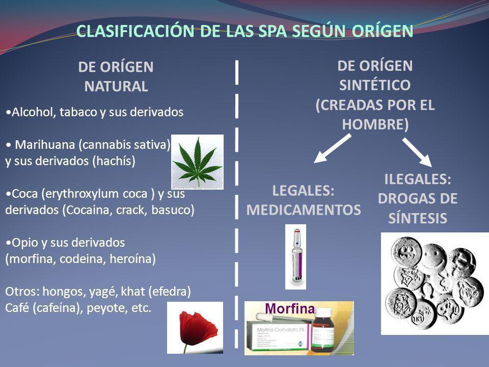 Psicotrópicos de síntesis Fenetilaminas (29) Triptaminas (5) Anfetamina (1887, 1929 - 1934) Metanfetamina (1918,1938) MDMA (Merck, 1912, 1960) Anfetaminas y análogos (estimulantes del SNC) Anorexigénicos Metilfenidato (CIBA, Novartis 1954) Derivados de la anfetamina (Psicodélicos) DOB (Pikhal, 1967) 2C-B (Pikhal, 1974) Psciloscibina (Hofmann, 1958) DMT (1946) Otros psicodélicos THC (1964) Mescalina (1897) GHB (1874, 1960) LSD (Hofmann, 1938, 1946) Metcatinona